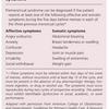 月経前症候群について