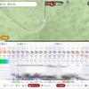 Windy.comは、山の天気予報にも使える。標高別の気温や風速。雲の厚さ。