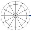 ホロスコープにおける方角(アングル)③ディセンダント