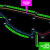 F1 カナダグランプリ 2019 コース概要と2018年振り返り