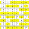 応用情報技術者答え合わせ午前・午後(2016・10暫定)