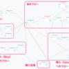 Voiceflow TIPS #32 Voiceflowで日本語スキル内課金(その1)