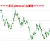 ■途中経過_2■BitCoinアービトラージ取引シュミレーション結果(2018年2月9日)