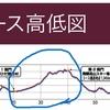 飛騨高山71キロ【その3】