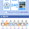 志賀高原1泊2日⛄️(3月6日一の瀬ファミリー〜ジャイアント)