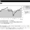 明治安田アメリカ株式ファンド運用報告書(2019年4月22日決算)が交付