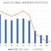 2019年の訪日韓国人が激減したよ