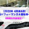 【株式】週間運用パフォーマンス&保有株一覧(2020.4.24時点) 4銘柄を利益確定