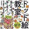 【ゲーム開発】ドット絵練習記録4