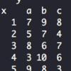Rのtable関数の出力表をもっと「表らしく」するには?