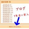 2月3週目の夜カレイ…☆彡横浜