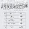 わが趣味活動(36)  東部協働センタ-まつりと作品の展示作業