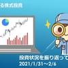 【投資】初心者による株式投資 投資状況 2021年2月6日