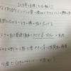 新年の抱負 2017!!