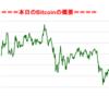 ■本日の結果■BitCoinアービトラージ取引シュミレーション結果(2017年10月1日)