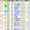 第66回日経新春杯(GII)