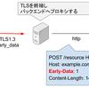 TLS1.3の0-RTT通信と、HTTP 425 ステータスコードの提案仕様(RFC8470)