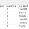 列ストアインデックスの Column Elimination / Rowgroup Elimination