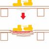 床タワミ修理2(よくあるパターンの床下補修の例)