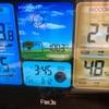 外は大雨☂室内の温湿度は?