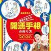 島田秀平さんが紹介パワースポット 手相 占い