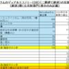 ベーシックインカム㉜_ベーシックインカムレポート2021<ミドル版>_2021/05/02