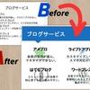 【パワーポイント作成代行・外注承ります】鳥取のパワポ職人の私がPowerPoint関連お仕事お安く承ります。