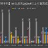 NF生産馬の重賞成績2019 ~新潟記念はレイエンダと・・・~