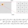 PythonでOpenCVに頼らずNumpy+PILで画像処理のフィルタを1から作って理解する