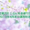 【第7回 じぶん年金便り】2019年4月末の運用状況