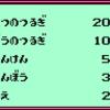 第40回 ラクロア その18(防具屋 その2)
