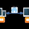iBooksからPDFを移す方法 - Apple信者向け