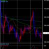 ドル円 FXトレード 2020/06/25