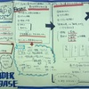 授業MAPで単元を冒険しよう!!