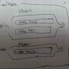 WebRTC の Media, Stream, Track について