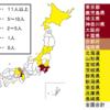 もはや「小さい波」とは表現できない事態〜東京都よりも46道府県の感染者人数のほうが急激に増加