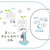 事業紹介4:コミュニティナース事業(H30年度)