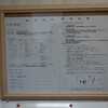 【温泉pH測定】群馬県・草津温泉・湯川の湯・滋養の宿 橅
