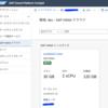 SAP HANA Cloudのトライアル環境を触ってみた