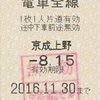 京成電鉄株主優待乗車証