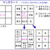 【読書ノート】考具(42冊目)