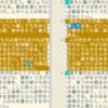 Vimと日本語編集(2): 修正前後の原稿の差分を一瞬でチェックする