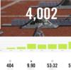 Nike+とともに走った4000kmを振り返る