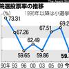 日本が危ない3ー無関心、自分さえよければいい日本国民