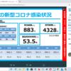 新型コロナ 兵庫県 755人 , 宝塚市 XX人