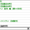2020年11月のまとめ〜14杯〜