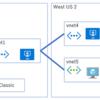 Global 接続ができるようになった Microsoft Azure の仮想ネットワーク Peering を試してみたよ