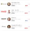 8/6終了時点の米国株チャート
