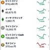 今注目の仮想通貨、『リップル』も購入可能な『 bitbank 』