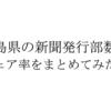 広島県の新聞発行部数とシェア率を新聞社別にまとめてみた。